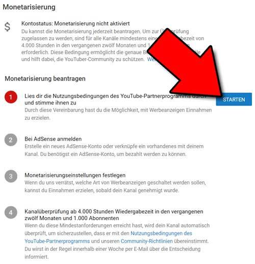 youtube videos monetarisierenvoraussetzungen